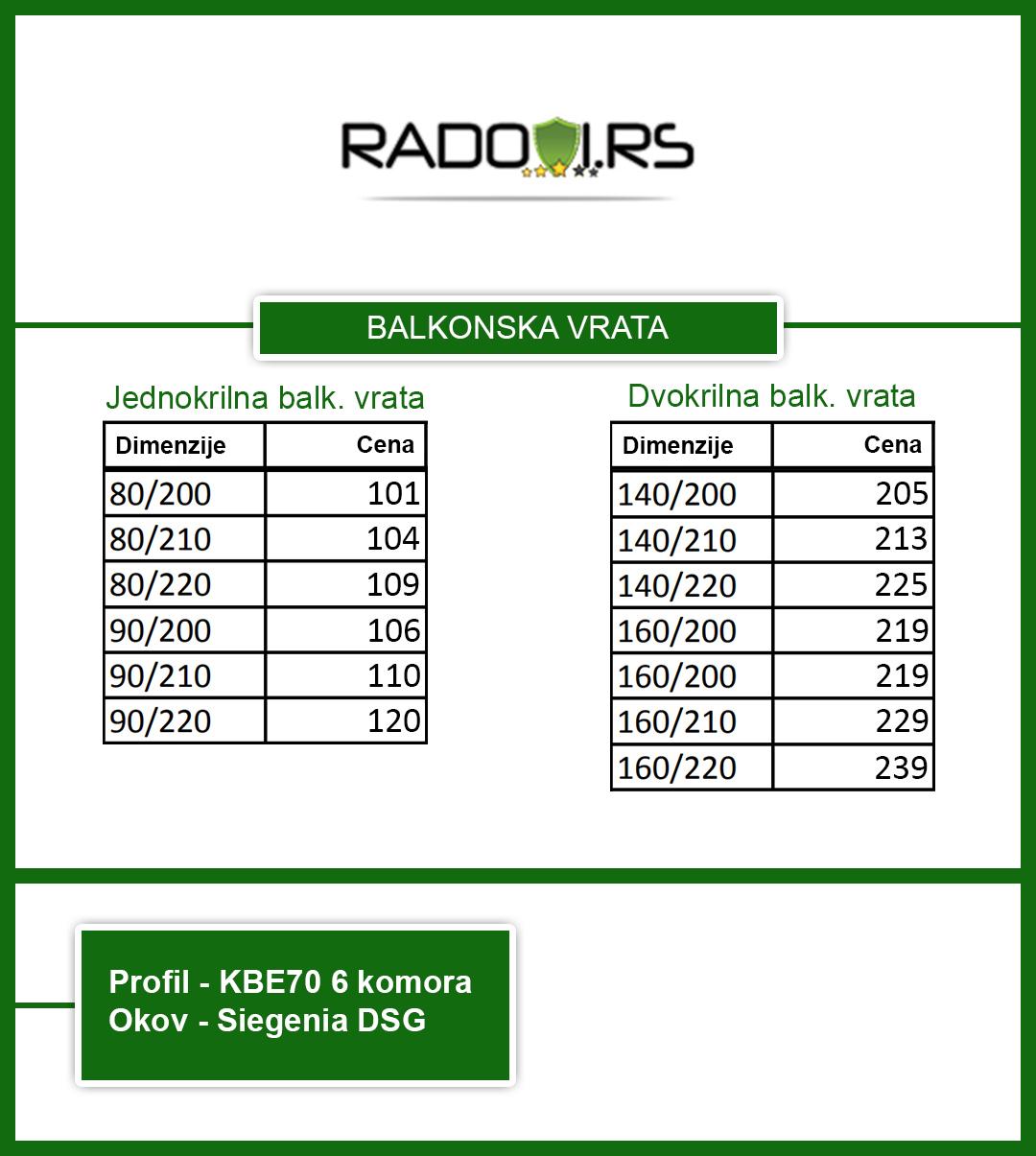 PVC stolarija cene – prozori – PVC Stolarija Tim – Radovi.rs